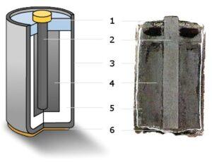 باتری زینک کربن
