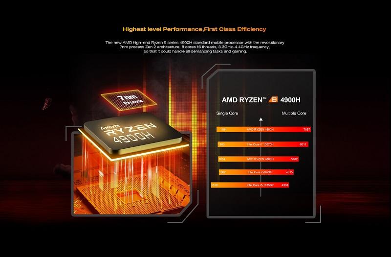 RZBOX CPU